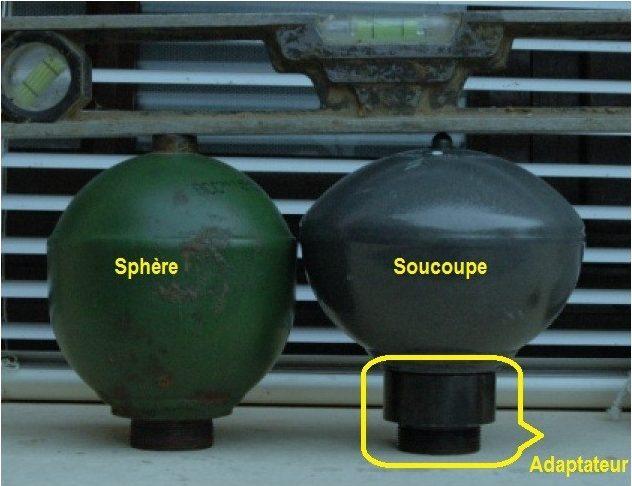 Une sphère, une soucoupe et un adaptateur